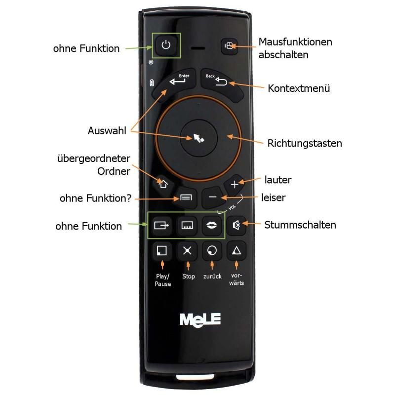 Meine Tastenbelegung für XBMC und Mele F10